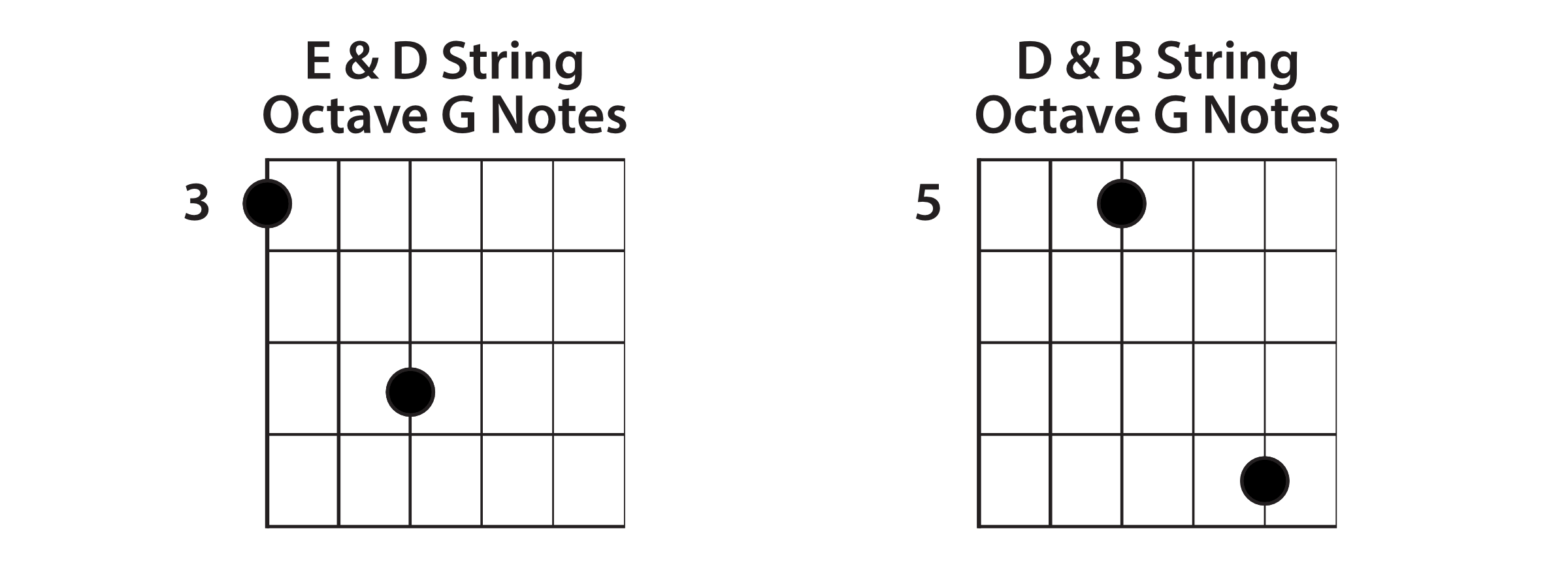 E & D String Octave Centers