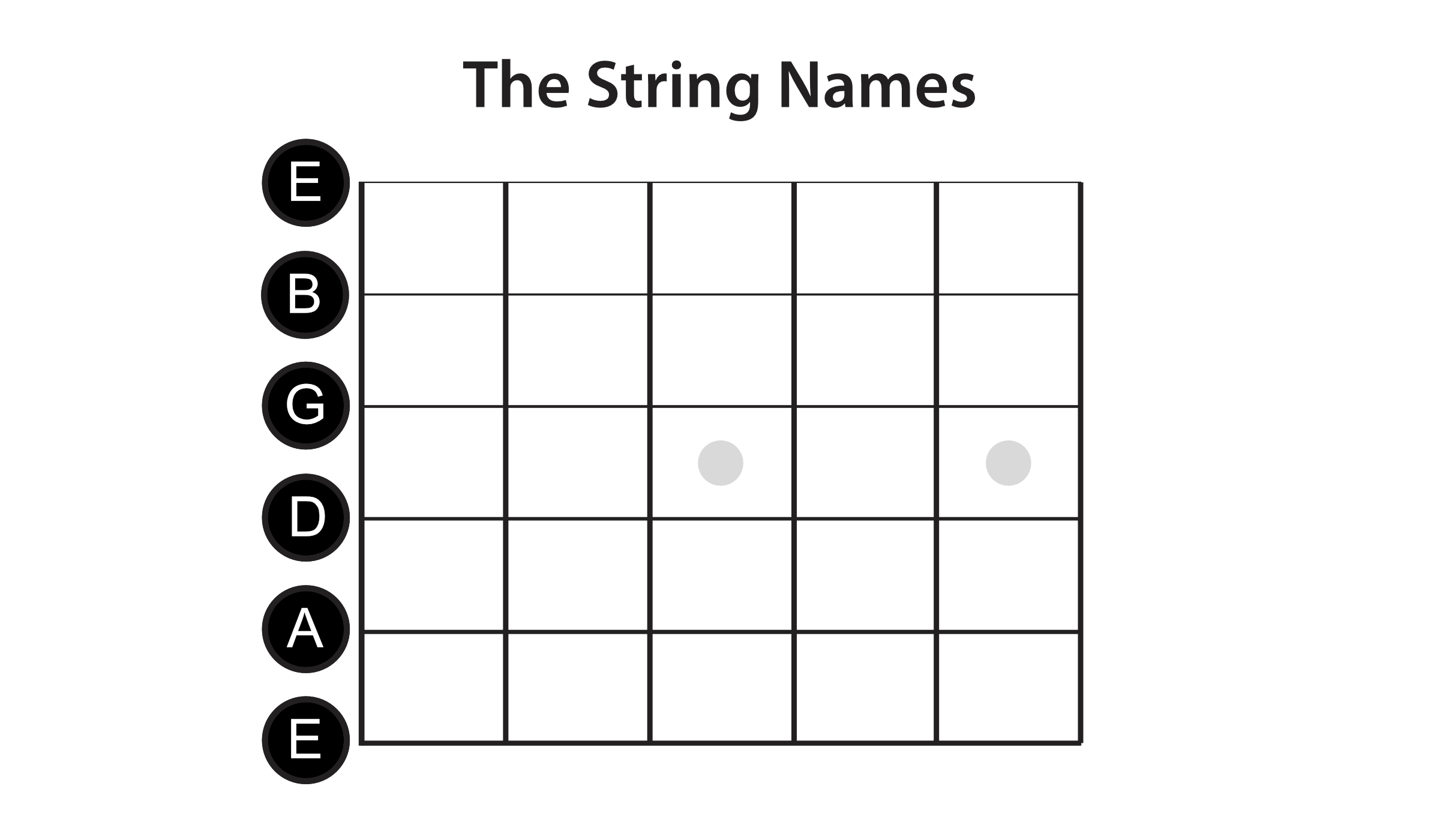 learn the notes on the guitar lead guitar lessonsguitar string names