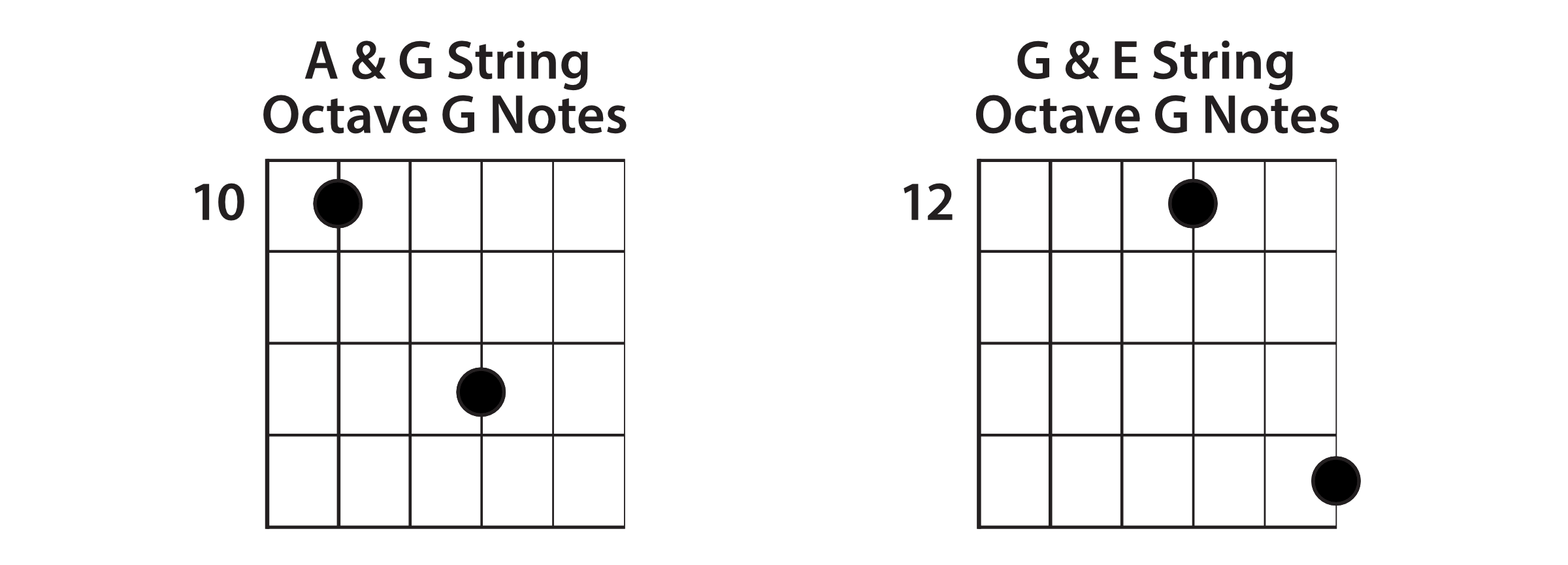 A & G String Octave Centers