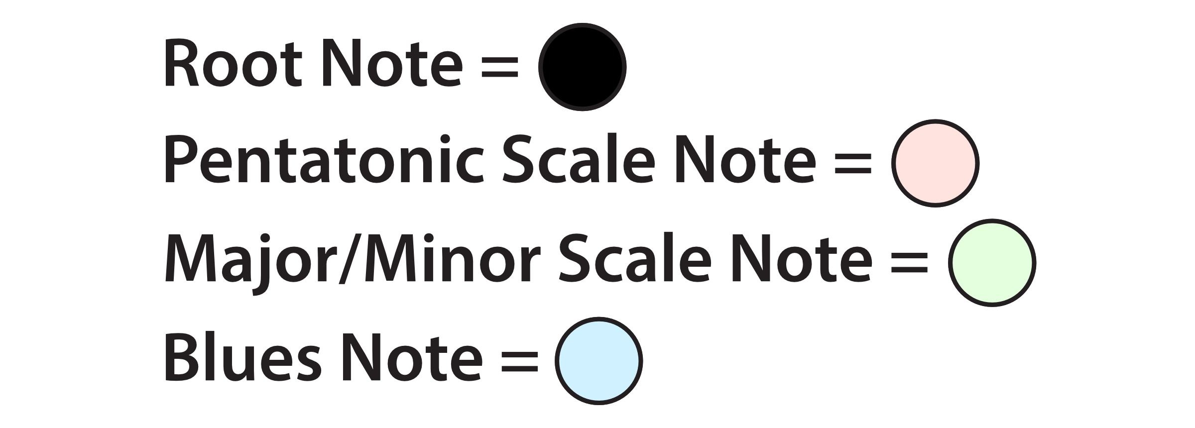 Scales Legend